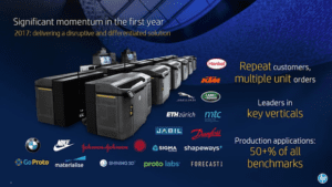 HP 3D printing first year partnership momentum